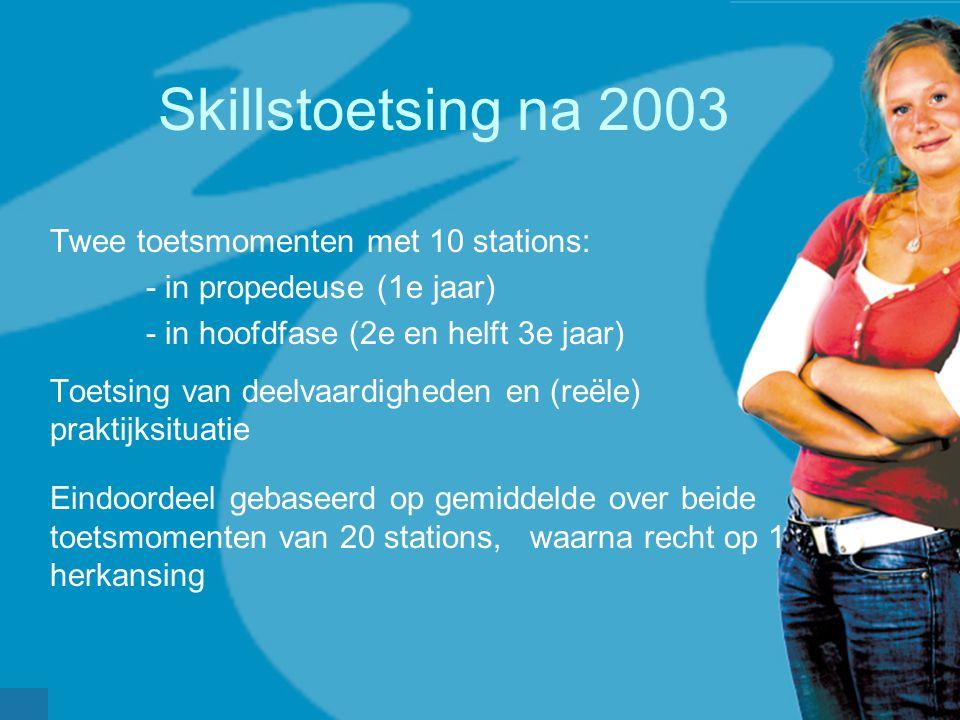 Werkveldconferentie maart 2006