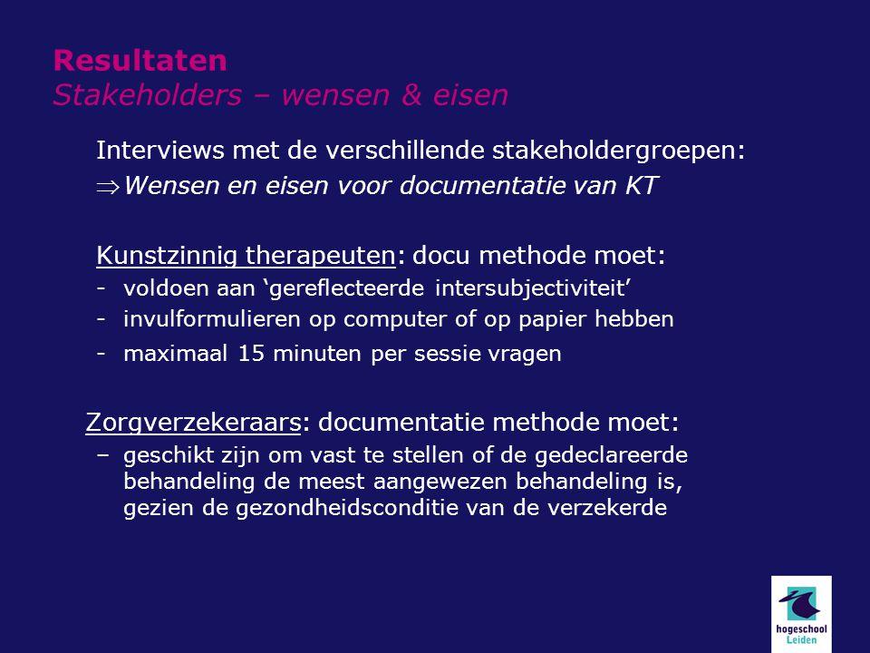 Resultaten Stakeholders – wensen & eisen