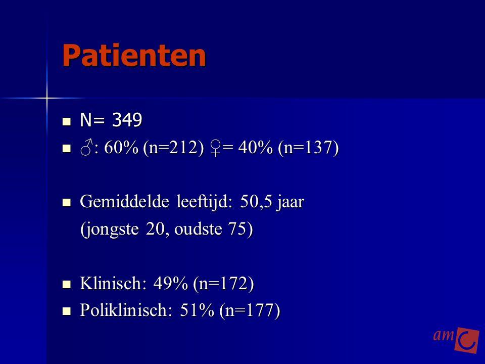 Patienten N= 349 ♂: 60% (n=212) ♀= 40% (n=137)