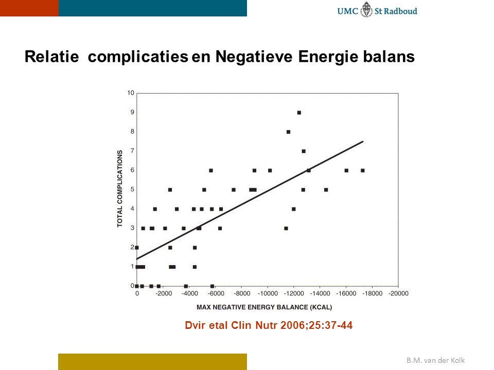 Relatie complicaties en Negatieve Energie balans