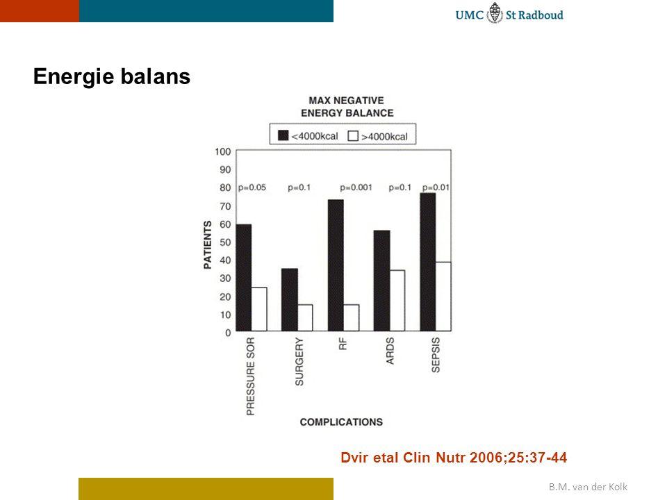 Energie balans Dvir etal Clin Nutr 2006;25:37-44 B.M. van der Kolk