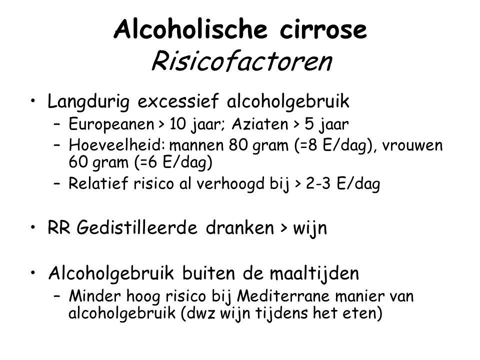 Alcoholische cirrose Risicofactoren