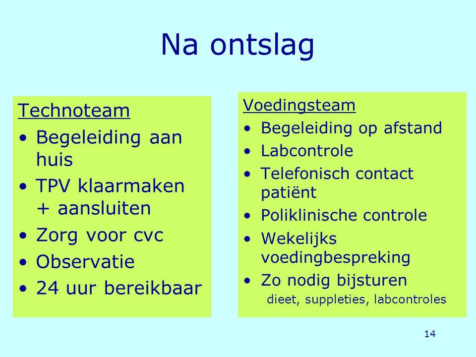 Na ontslag Technoteam Begeleiding aan huis TPV klaarmaken + aansluiten