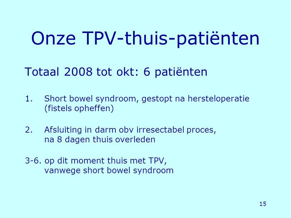 Onze TPV-thuis-patiënten