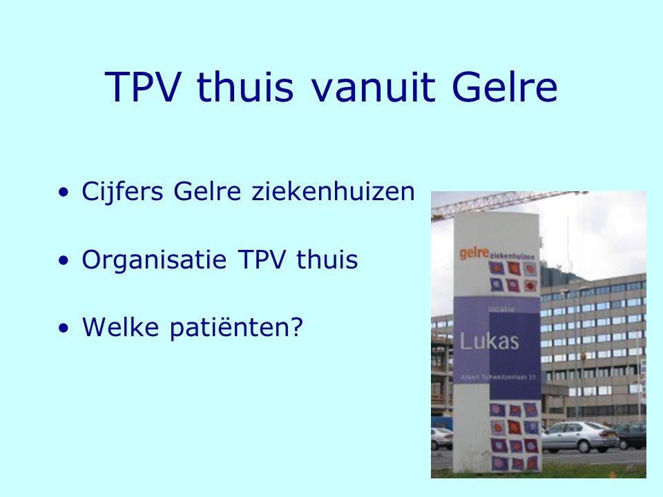 TPV thuis vanuit Gelre Cijfers Gelre ziekenhuizen