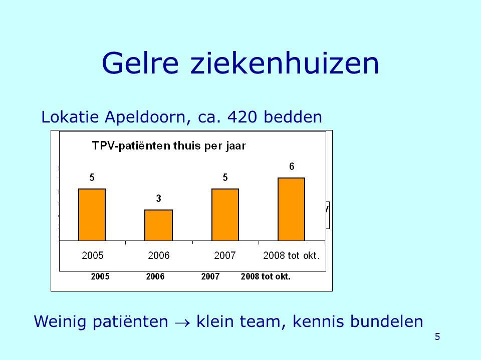 Gelre ziekenhuizen Lokatie Apeldoorn, ca. 420 bedden