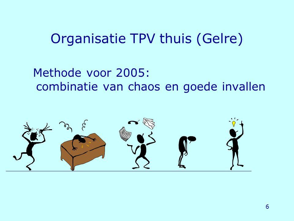 Organisatie TPV thuis (Gelre)
