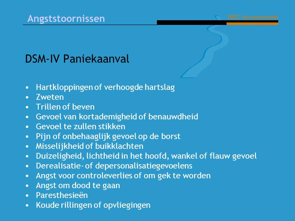 DSM-IV Paniekaanval Hartkloppingen of verhoogde hartslag Zweten