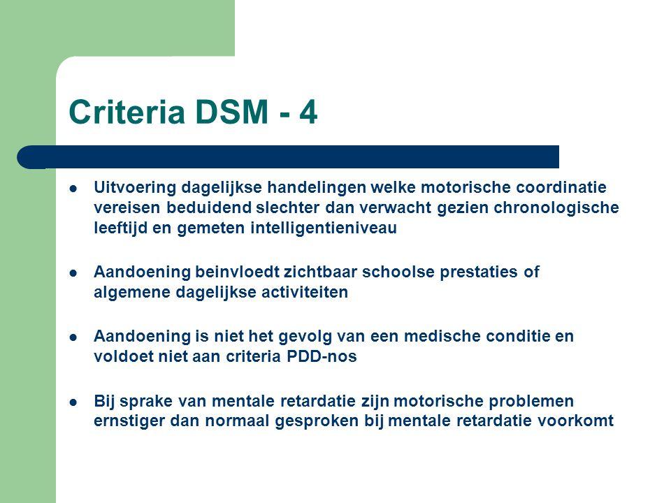 Criteria DSM - 4