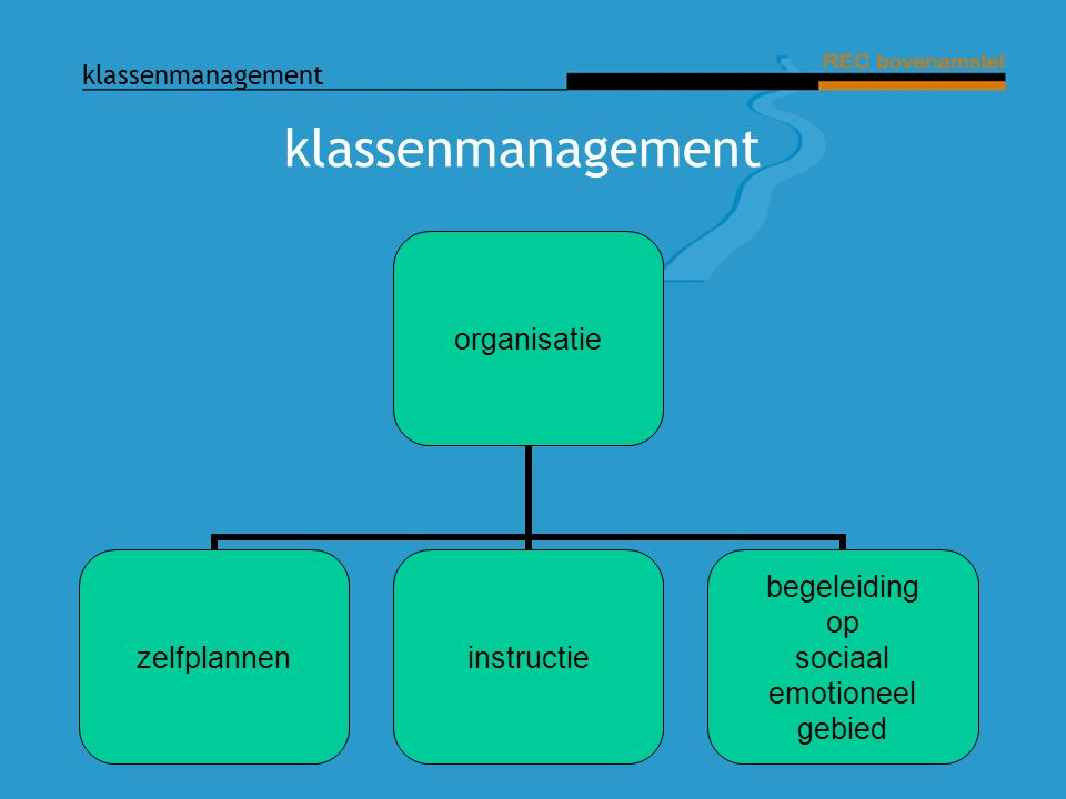 klassenmanagement Dia: Plaatje