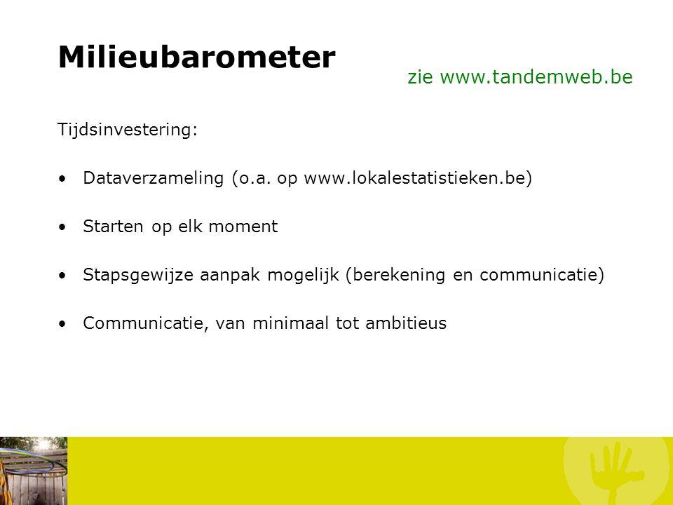 Milieubarometer zie www.tandemweb.be Tijdsinvestering:
