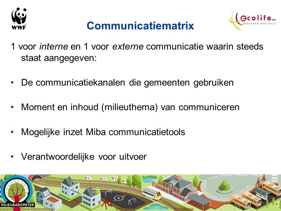 Communicatiematrix 1 voor interne en 1 voor externe communicatie waarin steeds staat aangegeven: De communicatiekanalen die gemeenten gebruiken.