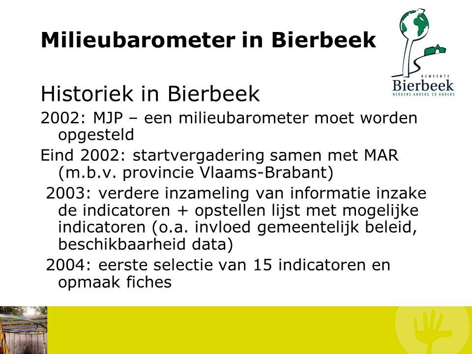 Milieubarometer in Bierbeek