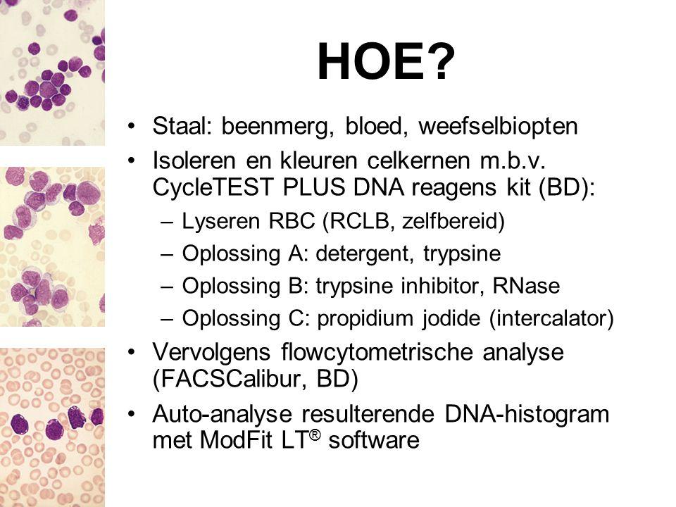 HOE Staal: beenmerg, bloed, weefselbiopten