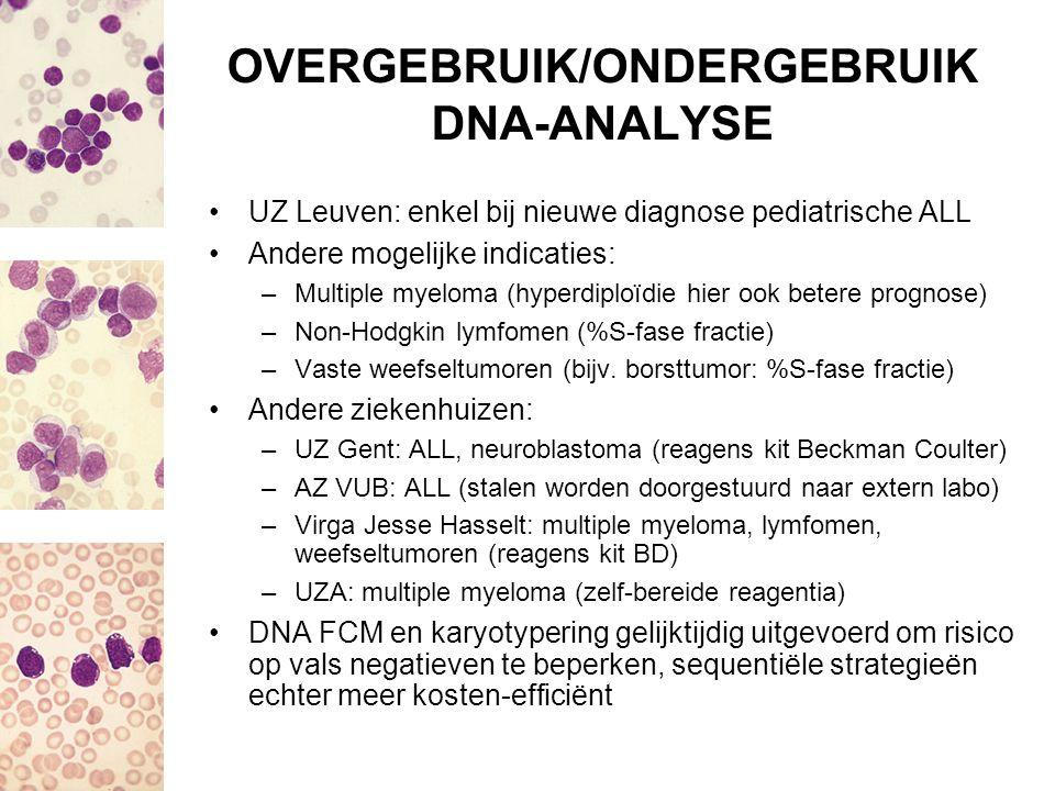 OVERGEBRUIK/ONDERGEBRUIK DNA-ANALYSE