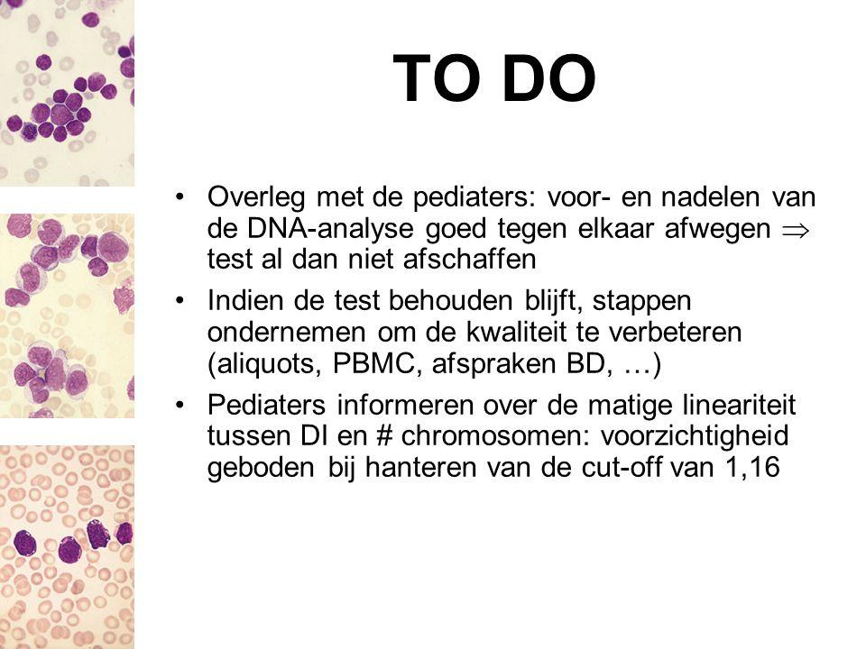TO DO Overleg met de pediaters: voor- en nadelen van de DNA-analyse goed tegen elkaar afwegen  test al dan niet afschaffen.