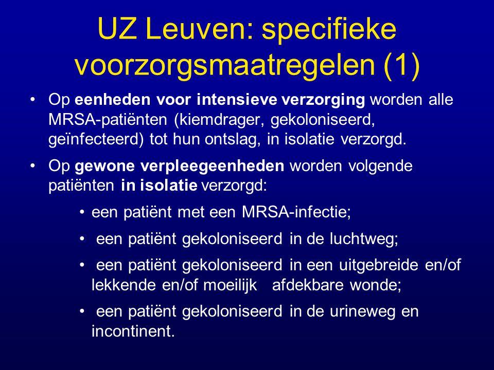 UZ Leuven: specifieke voorzorgsmaatregelen (1)