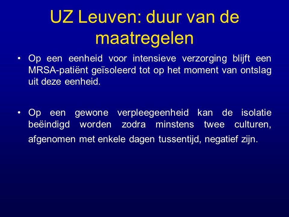 UZ Leuven: duur van de maatregelen