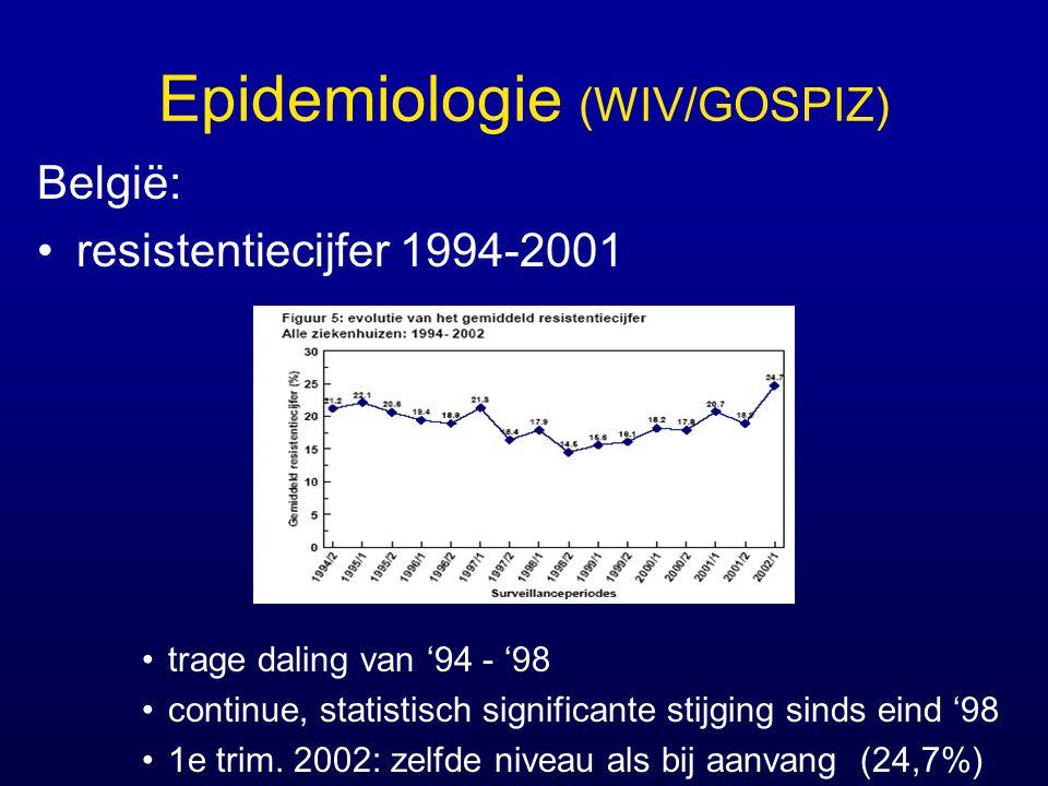 Epidemiologie (WIV/GOSPIZ)