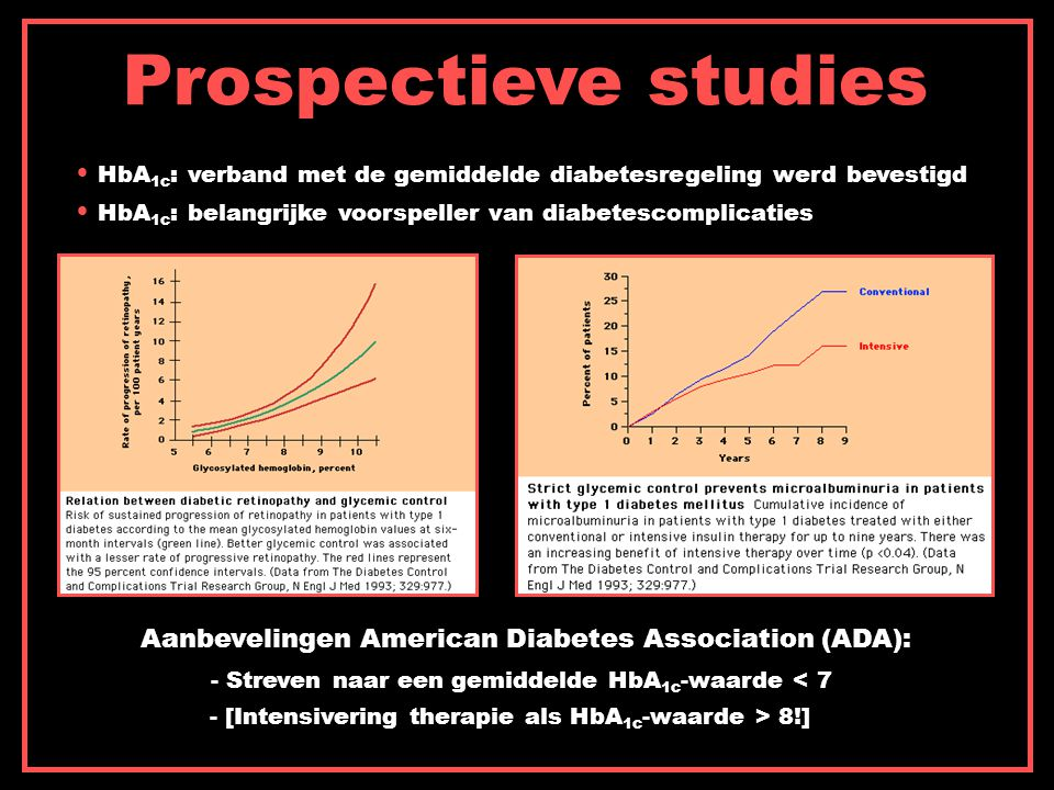 Aanbevelingen American Diabetes Association (ADA):