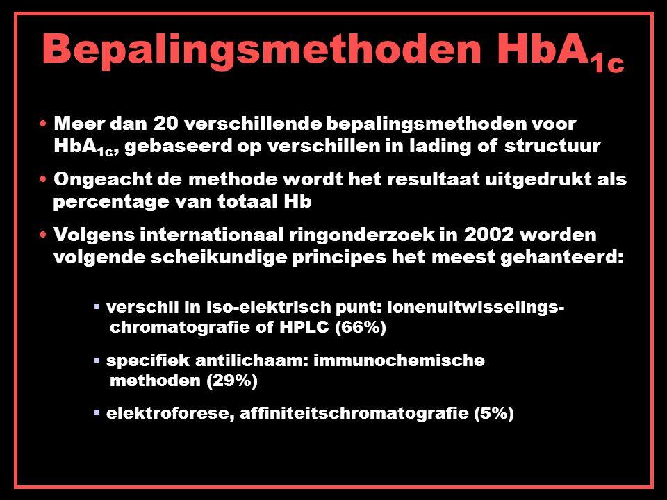 Bepalingsmethoden HbA1c