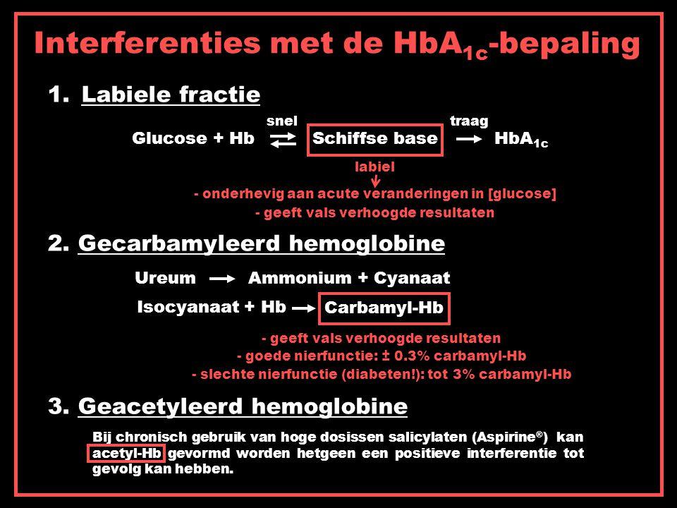 Interferenties met de HbA1c-bepaling