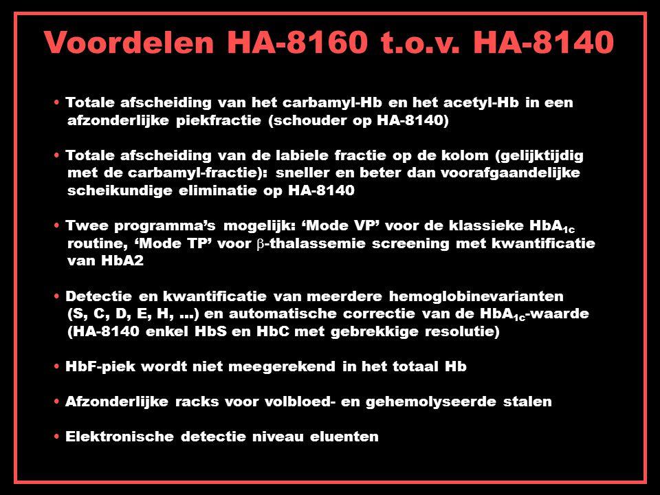Voordelen HA-8160 t.o.v. HA-8140 Totale afscheiding van het carbamyl-Hb en het acetyl-Hb in een. afzonderlijke piekfractie (schouder op HA-8140)