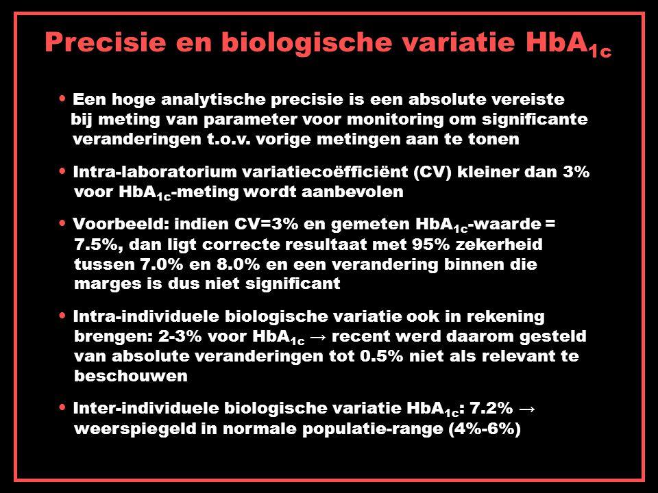 Precisie en biologische variatie HbA1c