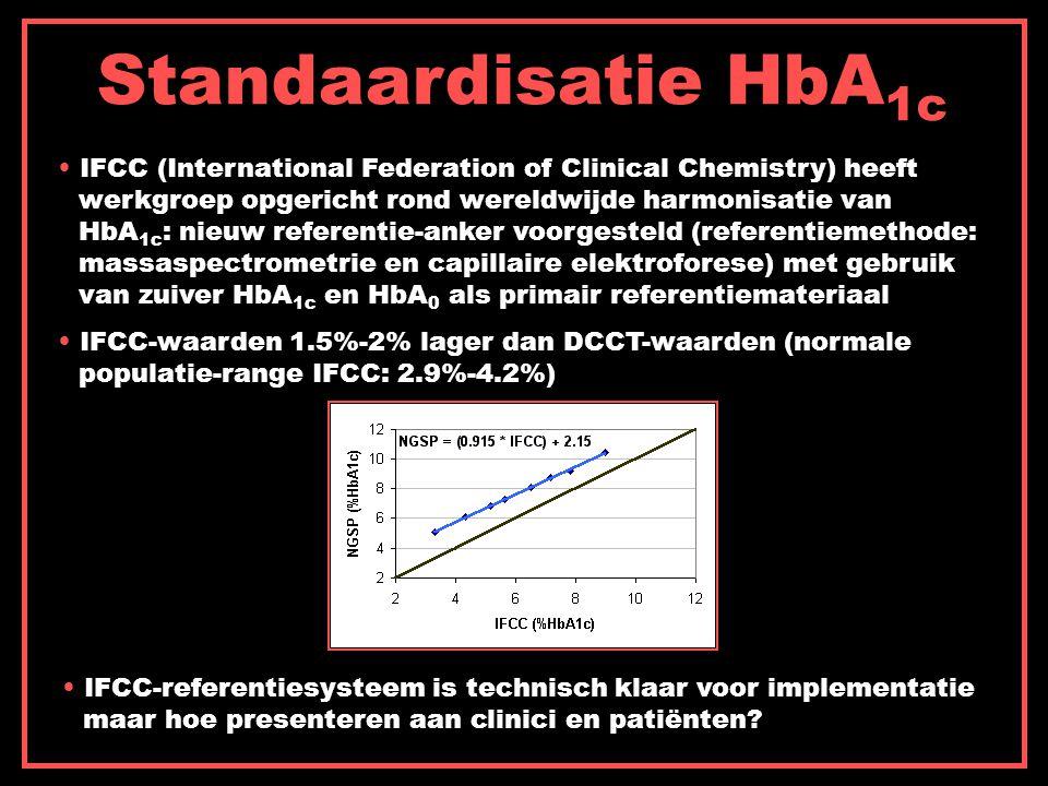Standaardisatie HbA1c IFCC (International Federation of Clinical Chemistry) heeft. werkgroep opgericht rond wereldwijde harmonisatie van.