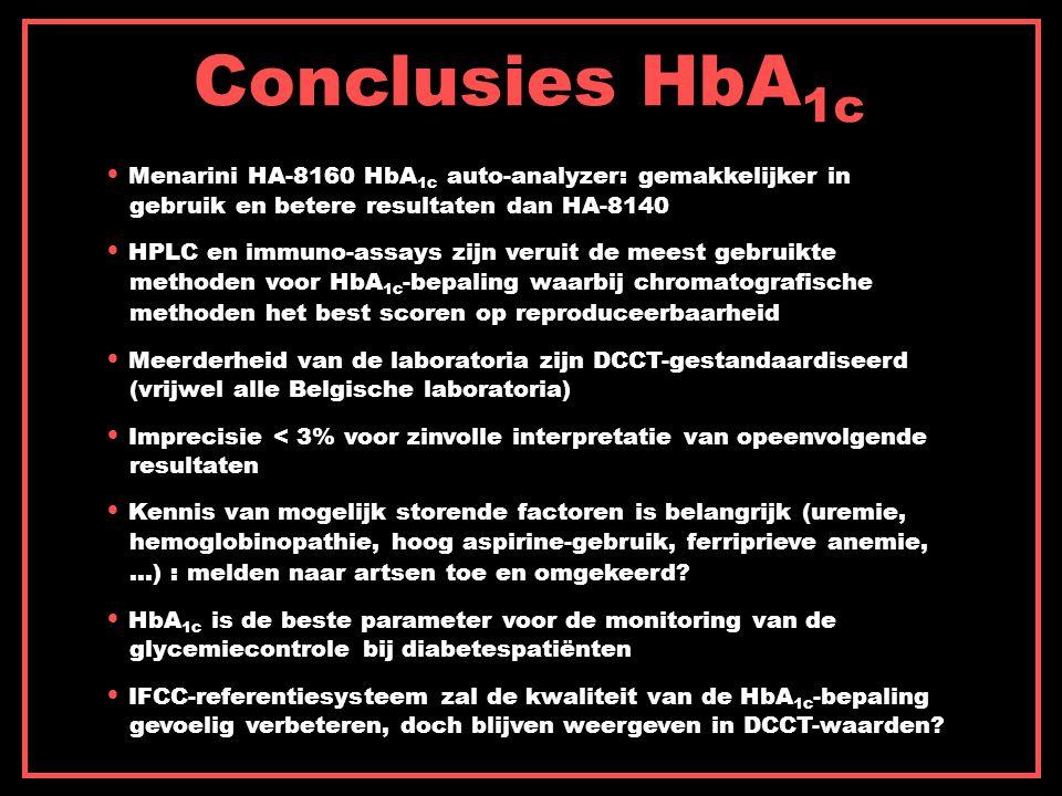 Conclusies HbA1c Menarini HA-8160 HbA1c auto-analyzer: gemakkelijker in. gebruik en betere resultaten dan HA-8140.