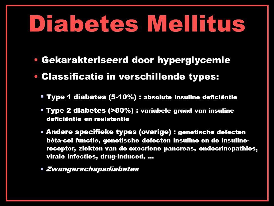 Diabetes Mellitus Gekarakteriseerd door hyperglycemie
