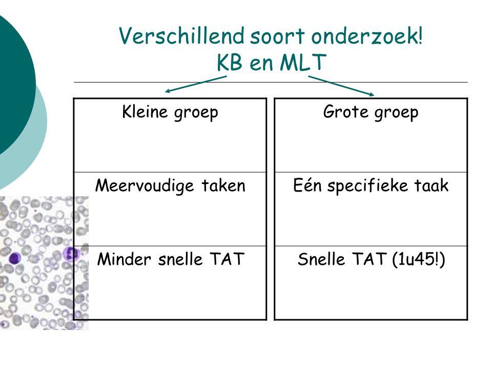 Verschillend soort onderzoek! KB en MLT
