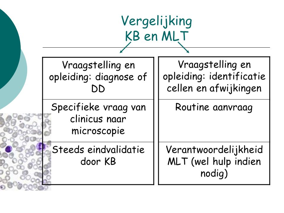 Vergelijking KB en MLT Vraagstelling en opleiding: diagnose of DD