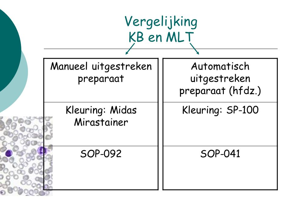 Vergelijking KB en MLT Manueel uitgestreken preparaat