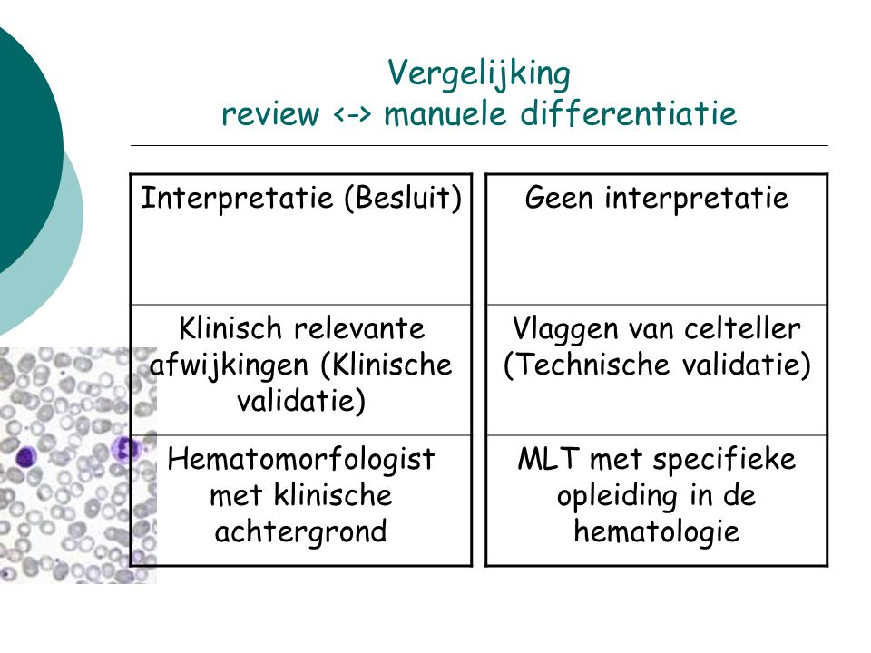 Vergelijking review <-> manuele differentiatie