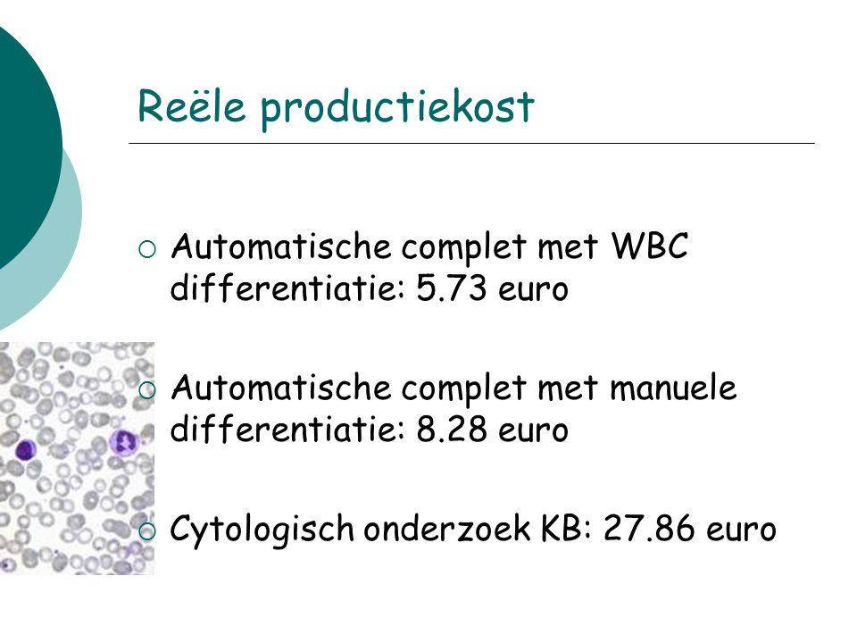 Reële productiekost Automatische complet met WBC differentiatie: 5.73 euro. Automatische complet met manuele differentiatie: 8.28 euro.