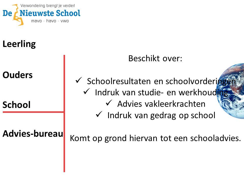 Leerling Ouders School Advies-bureau Beschikt over: