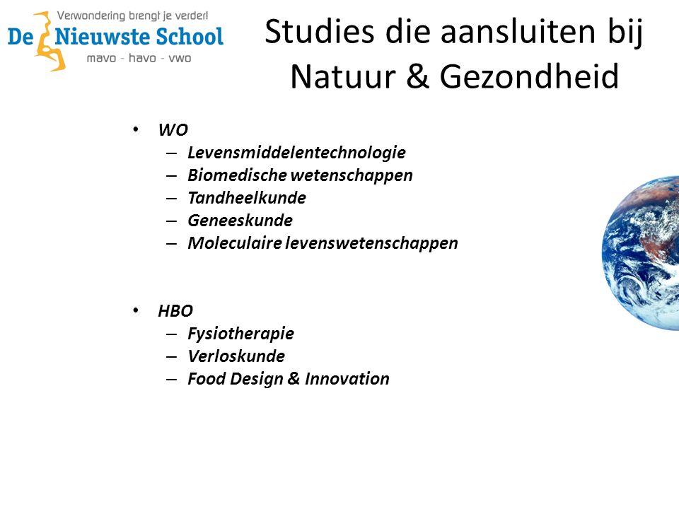 Studies die aansluiten bij Natuur & Gezondheid