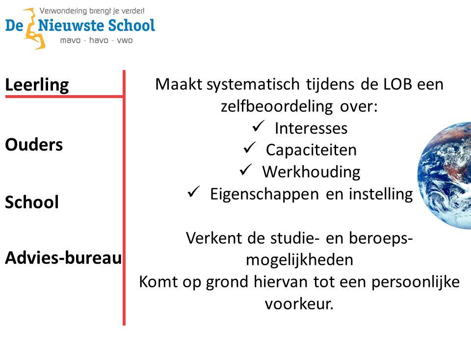 Leerling Ouders School Advies-bureau