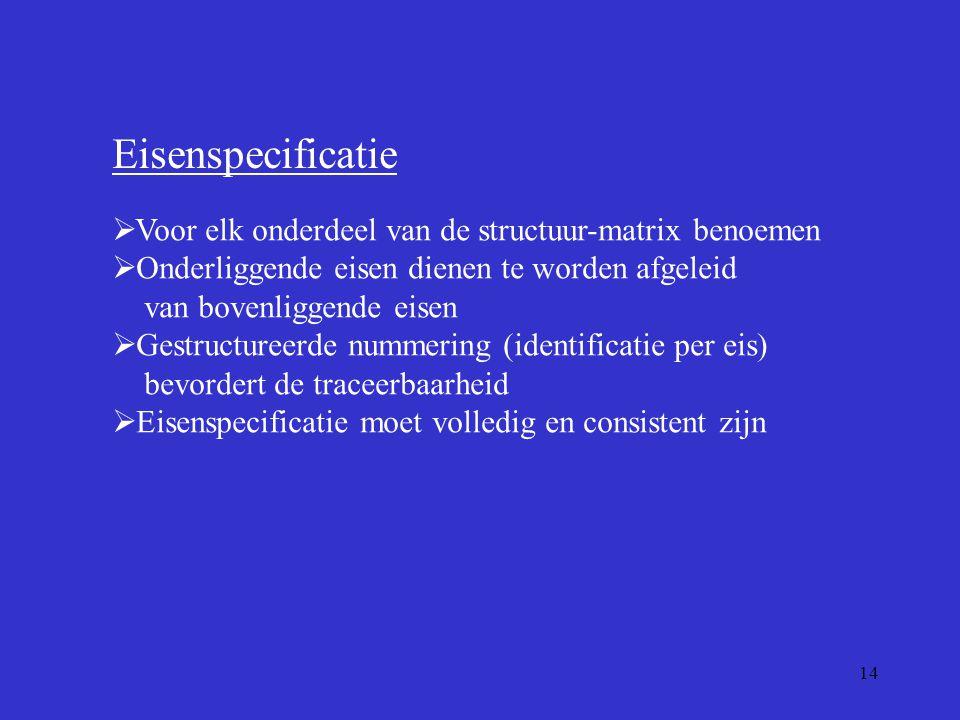 Eisenspecificatie Voor elk onderdeel van de structuur-matrix benoemen