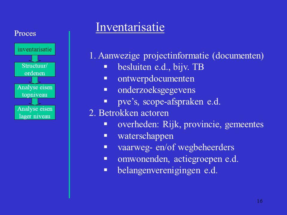 Inventarisatie 1. Aanwezige projectinformatie (documenten)