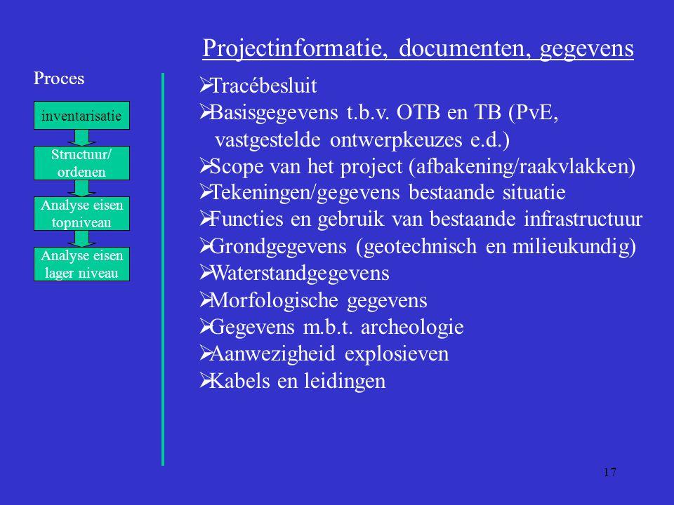 Projectinformatie, documenten, gegevens