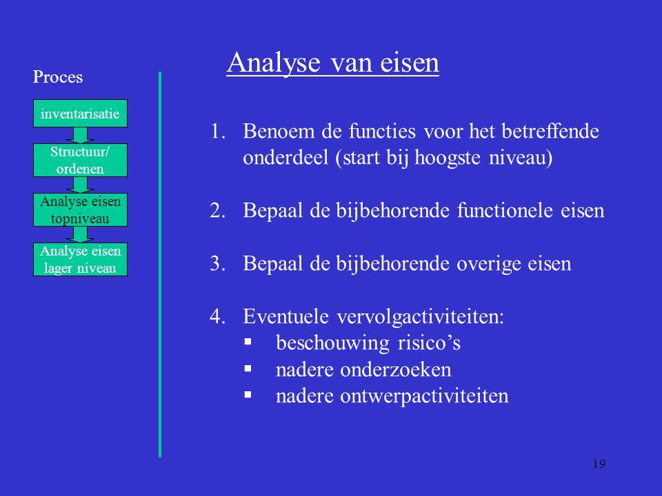Analyse van eisen Benoem de functies voor het betreffende