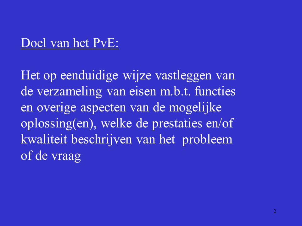 Doel van het PvE: Het op eenduidige wijze vastleggen van. de verzameling van eisen m.b.t. functies.