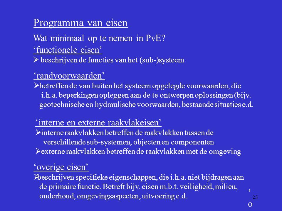 Programma van eisen Wat minimaal op te nemen in PvE