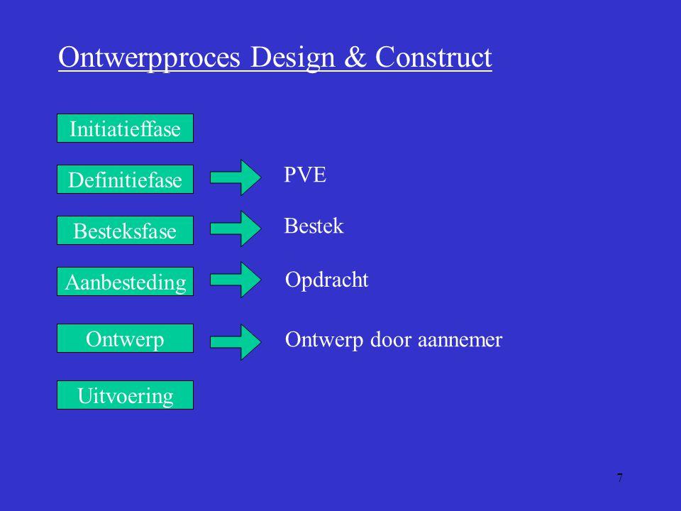 Ontwerpproces Design & Construct