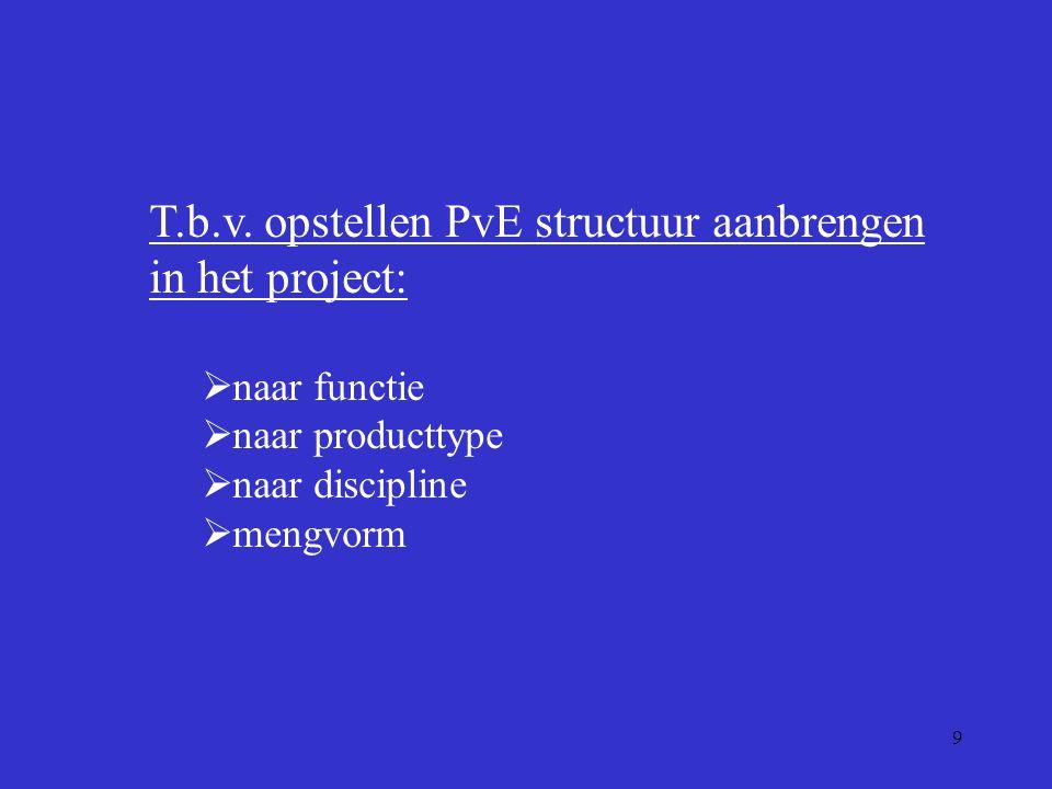 T.b.v. opstellen PvE structuur aanbrengen in het project: