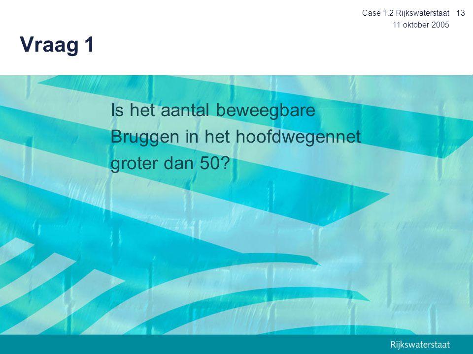Vraag 1 Is het aantal beweegbare Bruggen in het hoofdwegennet