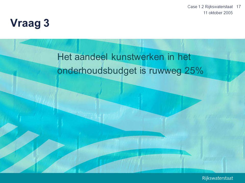 Vraag 3 Het aandeel kunstwerken in het onderhoudsbudget is ruwweg 25%