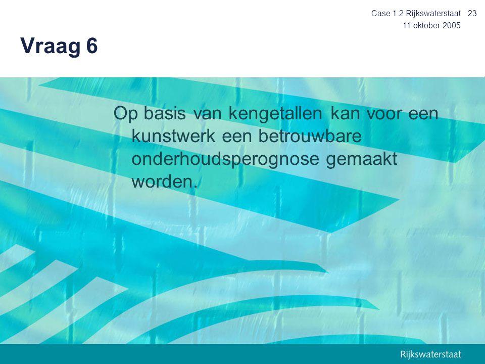 Case 1.2 Rijkswaterstaat Vraag 6. 11 oktober 2005.